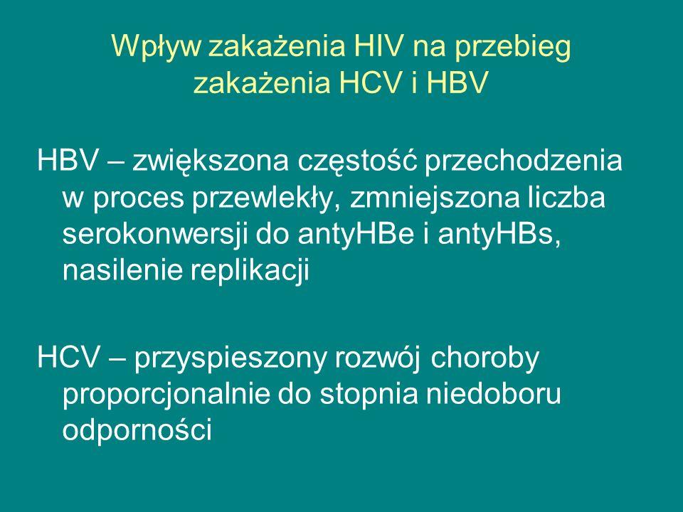 Wpływ zakażenia HIV na przebieg zakażenia HCV i HBV HBV i HCV – nasilenie włóknienia, zwiększenie ilości przypadków dekompensacji funkcji wątroby, marskości wątroby, raka wątrobowokomórkowego, zgonów związanych z chorobą wątroby.