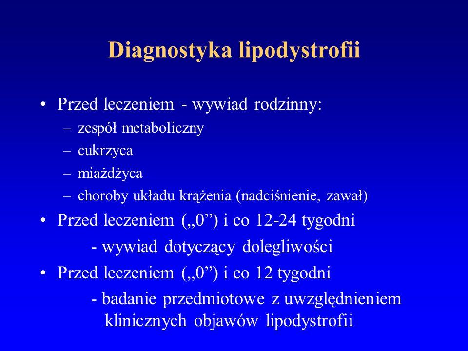 Diagnostyka lipodystrofii Przed leczeniem - wywiad rodzinny: –zespół metaboliczny –cukrzyca –miażdżyca –choroby układu krążenia (nadciśnienie, zawał)