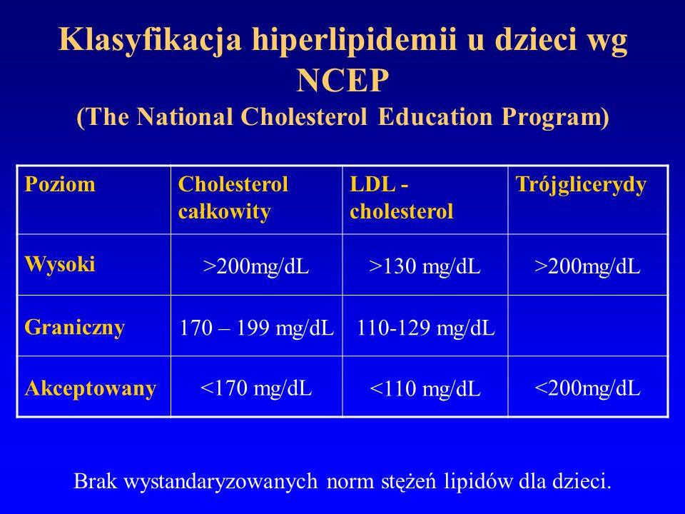 Klasyfikacja hiperlipidemii u dzieci wg NCEP (The National Cholesterol Education Program) PoziomCholesterol całkowity LDL - cholesterol Trójglicerydy