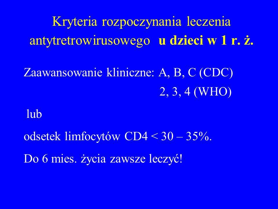 Kryteria rozpoczynania leczenia antytretrowirusowego u dzieci w 1 r. ż. Zaawansowanie kliniczne: A, B, C (CDC) 2, 3, 4 (WHO) lub odsetek limfocytów CD