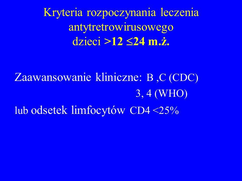 Kryteria rozpoczynania leczenia antytretrowirusowego dzieci >12 24 m.ż. Zaawansowanie kliniczne: B,C (CDC) 3, 4 (WHO) lub odsetek limfocytów CD4 <25%
