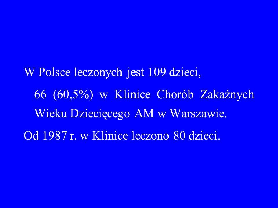 W Polsce leczonych jest 109 dzieci, 66 (60,5%) w Klinice Chorób Zakaźnych Wieku Dziecięcego AM w Warszawie. Od 1987 r. w Klinice leczono 80 dzieci.