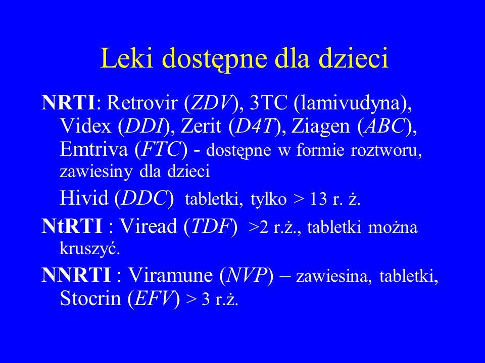 Leki dostępne dla dzieci NRTI: Retrovir (ZDV), 3TC (lamivudyna), Videx (DDI), Zerit (D4T), Ziagen (ABC), Emtriva (FTC) - dostępne w formie roztworu, z