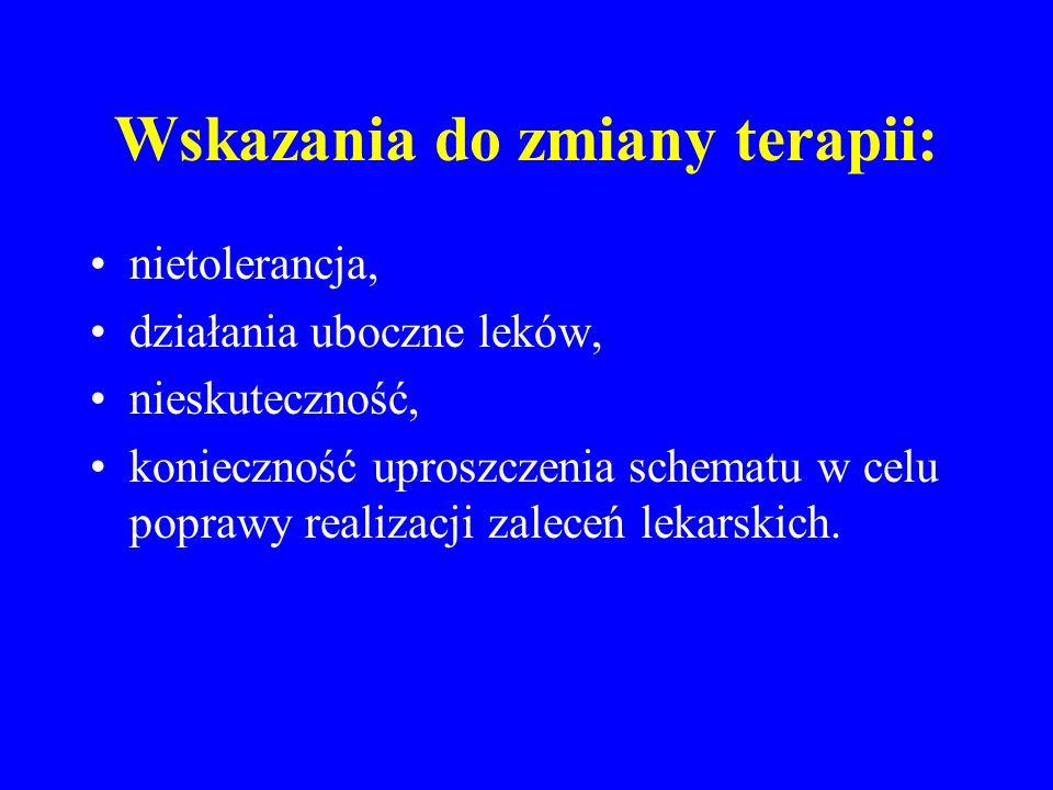 Wskazania do zmiany terapii: nietolerancja, działania uboczne leków, nieskuteczność, konieczność uproszczenia schematu w celu poprawy realizacji zalec
