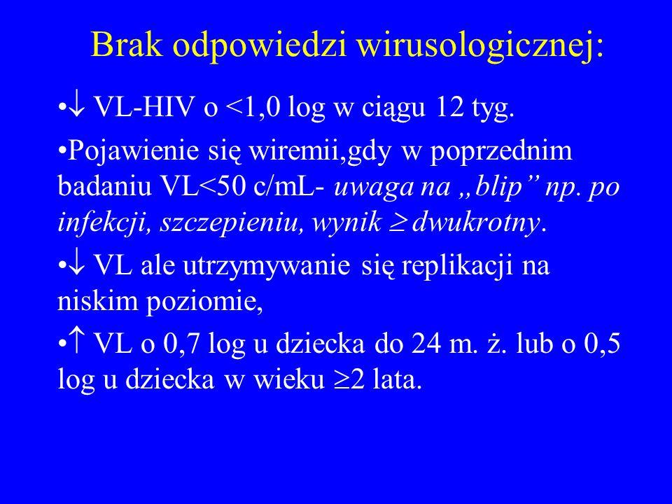 Brak odpowiedzi wirusologicznej: VL-HIV o <1,0 log w ciągu 12 tyg. Pojawienie się wiremii,gdy w poprzednim badaniu VL<50 c/mL- uwaga na blip np. po in