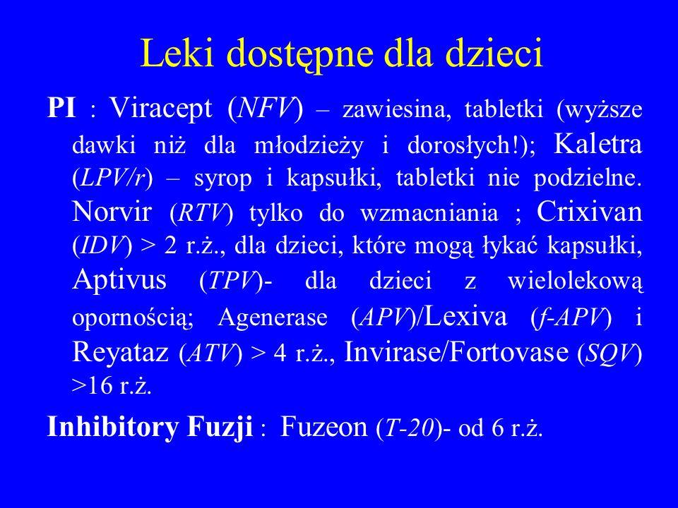 Zalecany pierwszy schemat terapii u dziecka>3 lat 2 NRTI + NNRTI : ZDV+ 3TC + EFV ABC DDI 2NRTI+ PI lub PI/r ZDV+ 3TC + LPV/r ABC DDI NFV (wysoka dawka) Alternatywne leki w schemacie I rzutu u dziecka>3 lat PI: IDV/r, SQV/r; NNRTI: NVP