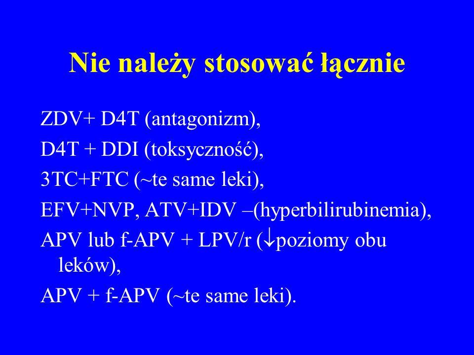 Nie należy stosować łącznie ZDV+ D4T (antagonizm), D4T + DDI (toksyczność), 3TC+FTC (~te same leki), EFV+NVP, ATV+IDV –(hyperbilirubinemia), APV lub f