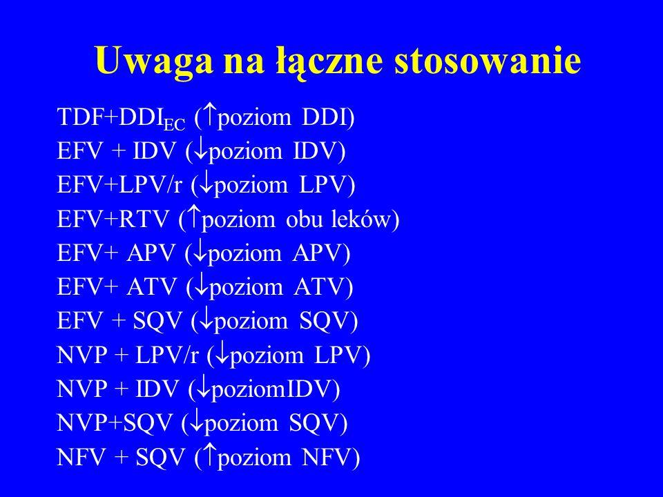 Uwaga na łączne stosowanie TDF+DDI EC ( poziom DDI) EFV + IDV ( poziom IDV) EFV+LPV/r ( poziom LPV) EFV+RTV ( poziom obu leków) EFV+ APV ( poziom APV)