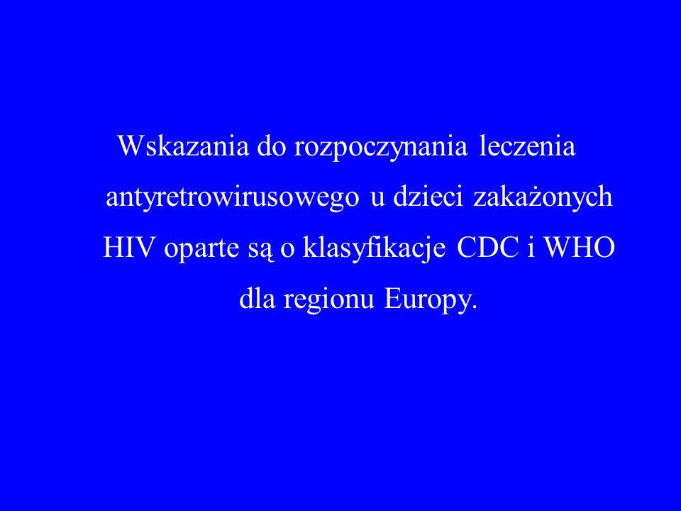 Klasyfikacja kliniczna zaawansowania zakażenia HIV u dzieci – wg WHO dla rejonu Europy 1.