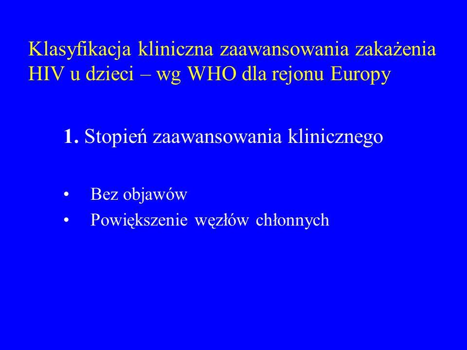 Klasyfikacja kliniczna zaawansowania zakażenia HIV u dzieci – wg WHO dla rejonu Europy 1. Stopień zaawansowania klinicznego Bez objawów Powiększenie w
