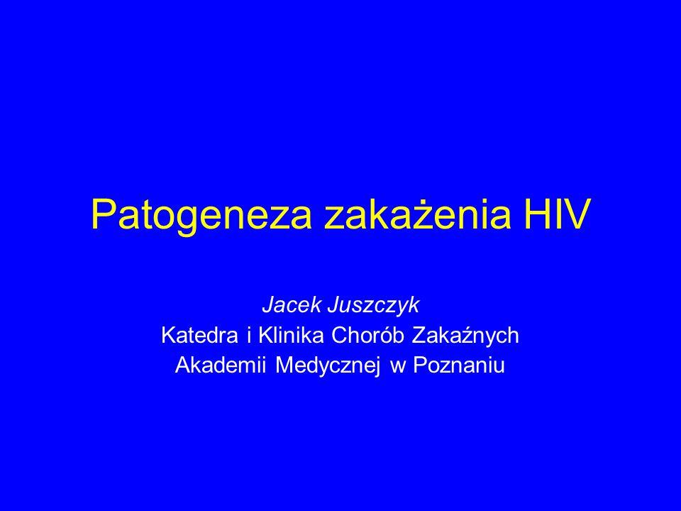 Patogeneza zakażenia HIV Jacek Juszczyk Katedra i Klinika Chorób Zakaźnych Akademii Medycznej w Poznaniu
