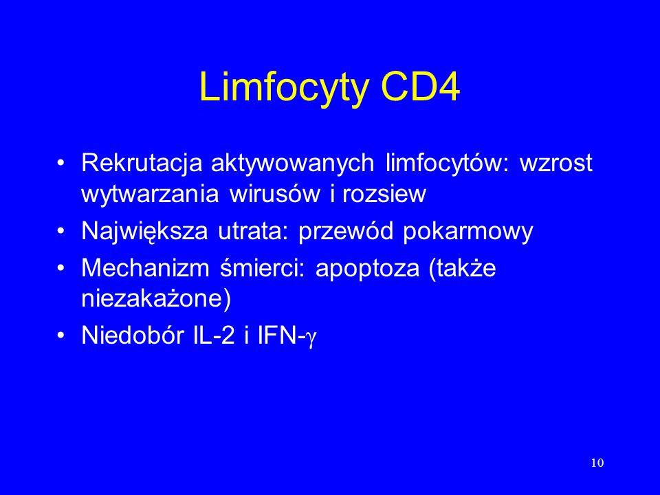 10 Limfocyty CD4 Rekrutacja aktywowanych limfocytów: wzrost wytwarzania wirusów i rozsiew Największa utrata: przewód pokarmowy Mechanizm śmierci: apop