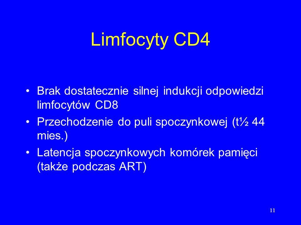 11 Limfocyty CD4 Brak dostatecznie silnej indukcji odpowiedzi limfocytów CD8 Przechodzenie do puli spoczynkowej (t½ 44 mies.) Latencja spoczynkowych k