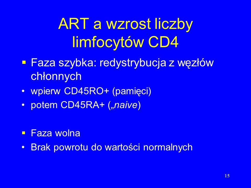 15 ART a wzrost liczby limfocytów CD4 Faza szybka: redystrybucja z węzłów chłonnych wpierw CD45RO+ (pamięci) potem CD45RA+ (naive) Faza wolna Brak pow