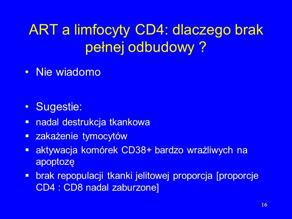 16 ART a limfocyty CD4: dlaczego brak pełnej odbudowy ? Nie wiadomo Sugestie: nadal destrukcja tkankowa zakażenie tymocytów aktywacja komórek CD38+ ba