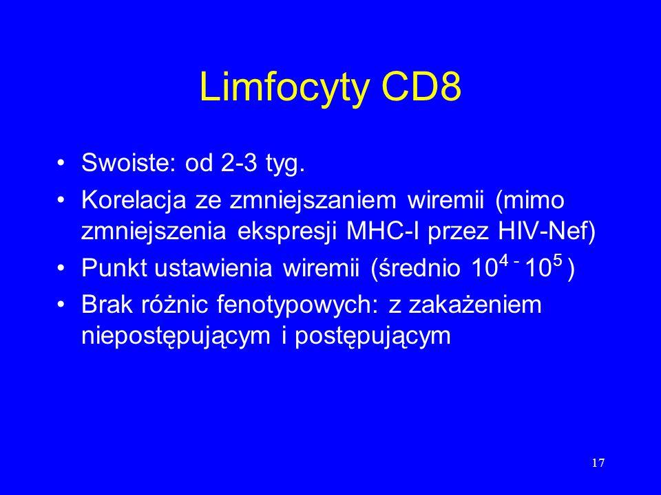 17 Limfocyty CD8 Swoiste: od 2-3 tyg. Korelacja ze zmniejszaniem wiremii (mimo zmniejszenia ekspresji MHC-I przez HIV-Nef) Punkt ustawienia wiremii (ś