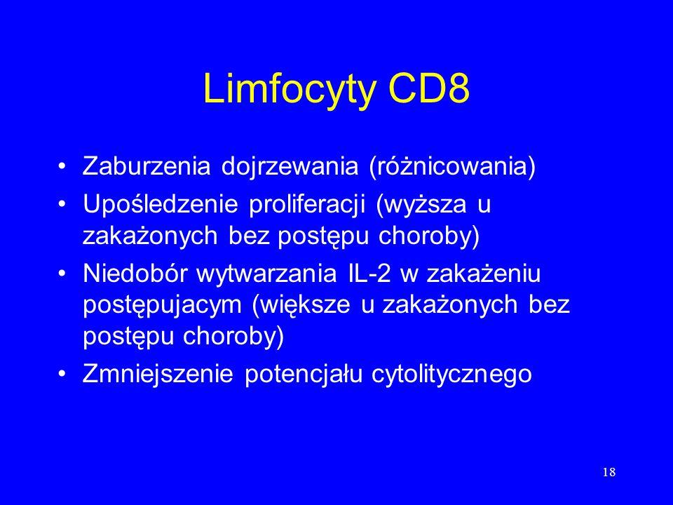 18 Limfocyty CD8 Zaburzenia dojrzewania (różnicowania) Upośledzenie proliferacji (wyższa u zakażonych bez postępu choroby) Niedobór wytwarzania IL-2 w