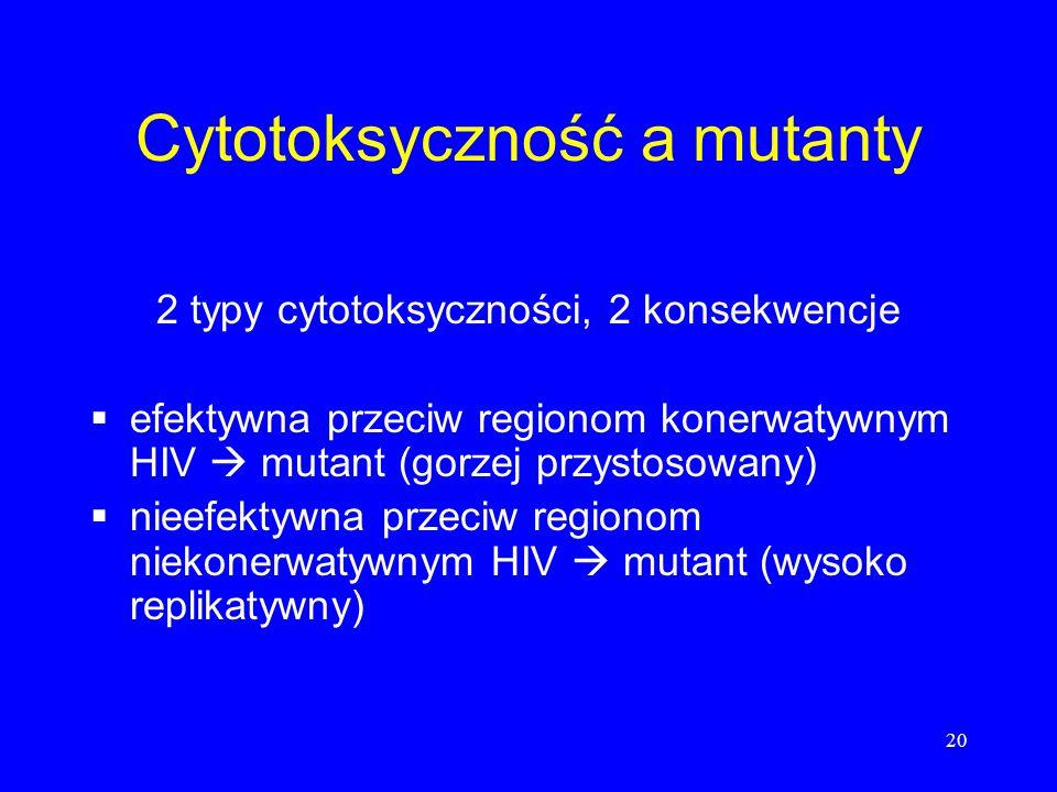 20 Cytotoksyczność a mutanty 2 typy cytotoksyczności, 2 konsekwencje efektywna przeciw regionom konerwatywnym HIV mutant (gorzej przystosowany) nieefe