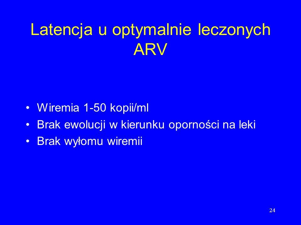 24 Latencja u optymalnie leczonych ARV Wiremia 1-50 kopii/ml Brak ewolucji w kierunku oporności na leki Brak wyłomu wiremii
