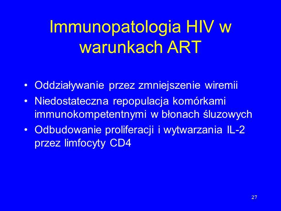 27 Immunopatologia HIV w warunkach ART Oddziaływanie przez zmniejszenie wiremii Niedostateczna repopulacja komórkami immunokompetentnymi w błonach ślu