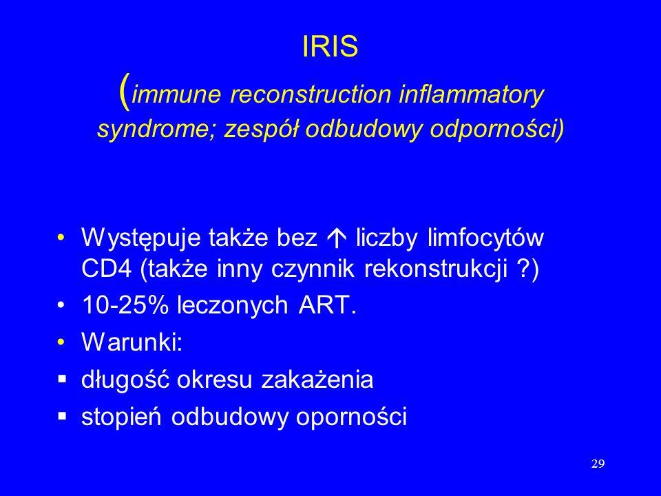 29 IRIS ( immune reconstruction inflammatory syndrome; zespół odbudowy odporności) Występuje także bez liczby limfocytów CD4 (także inny czynnik rekon
