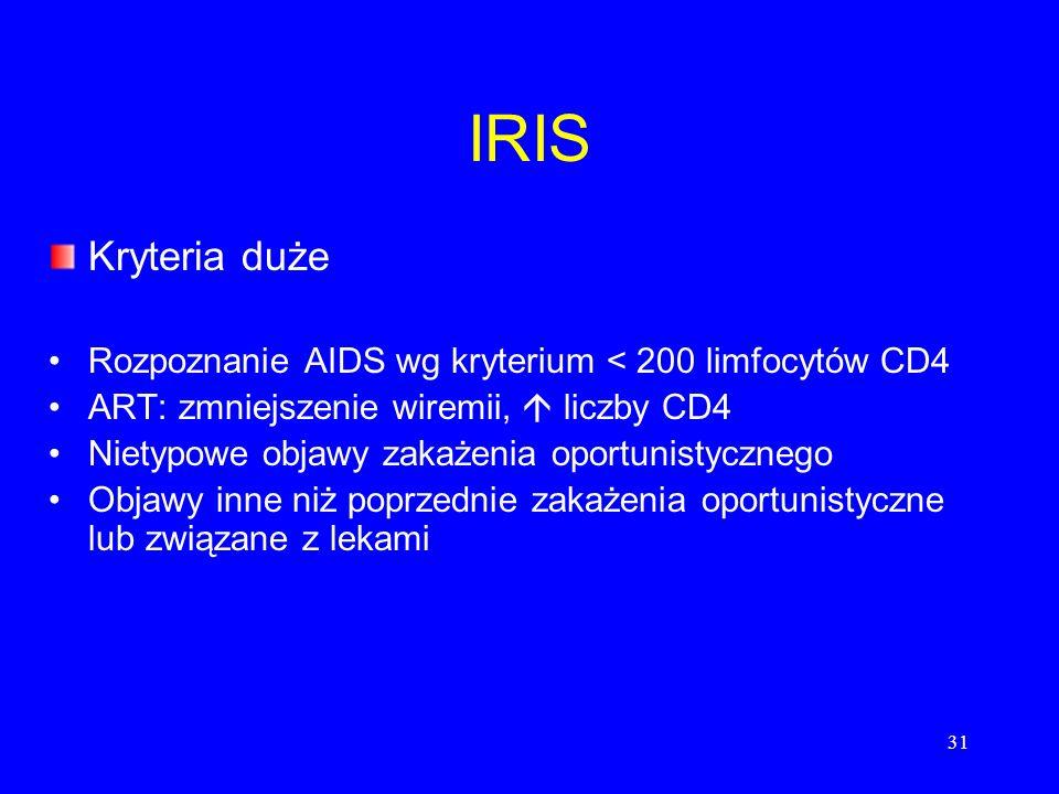 31 IRIS Kryteria duże Rozpoznanie AIDS wg kryterium < 200 limfocytów CD4 ART: zmniejszenie wiremii, liczby CD4 Nietypowe objawy zakażenia oportunistyc