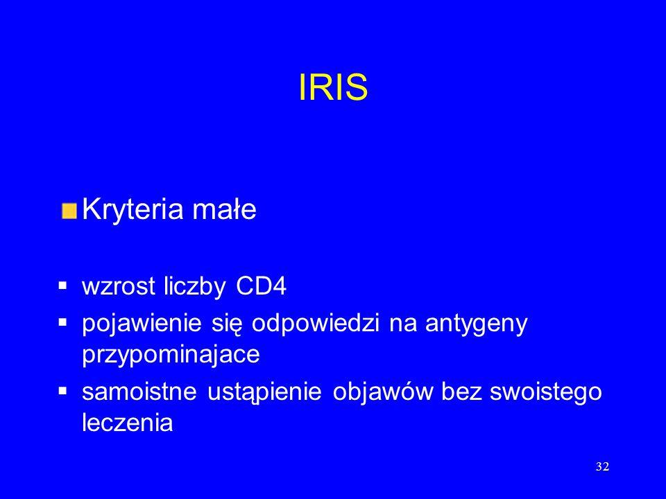 32 IRIS Kryteria małe wzrost liczby CD4 pojawienie się odpowiedzi na antygeny przypominajace samoistne ustąpienie objawów bez swoistego leczenia