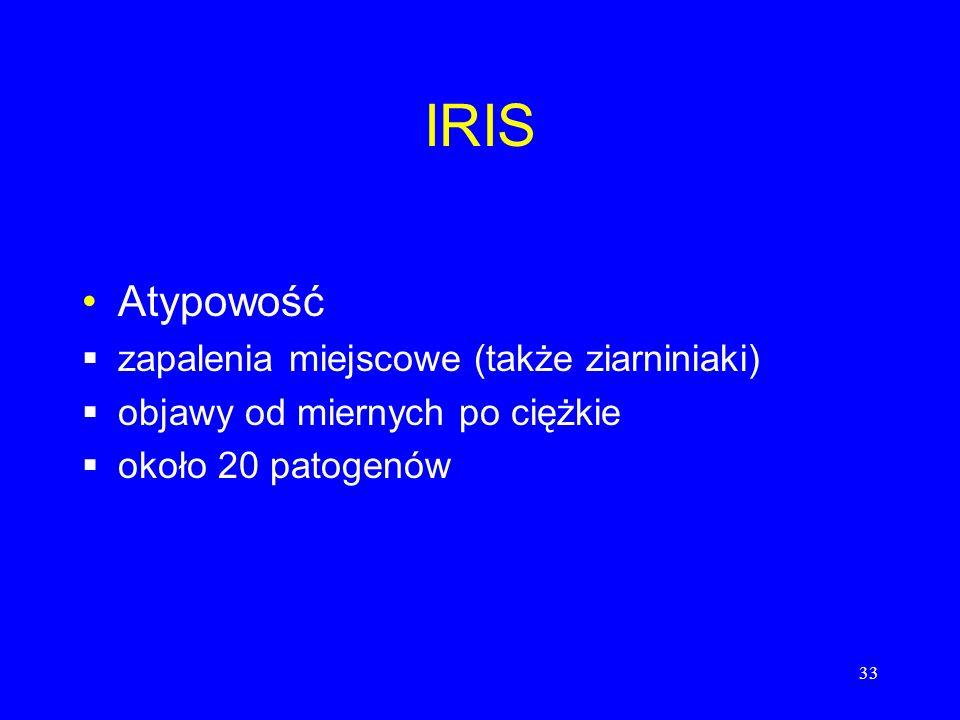 33 IRIS Atypowość zapalenia miejscowe (także ziarniniaki) objawy od miernych po ciężkie około 20 patogenów