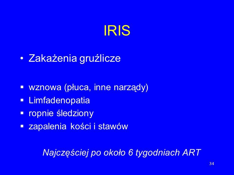 34 IRIS Zakażenia gruźlicze wznowa (płuca, inne narządy) Limfadenopatia ropnie śledziony zapalenia kości i stawów Najczęściej po około 6 tygodniach ART