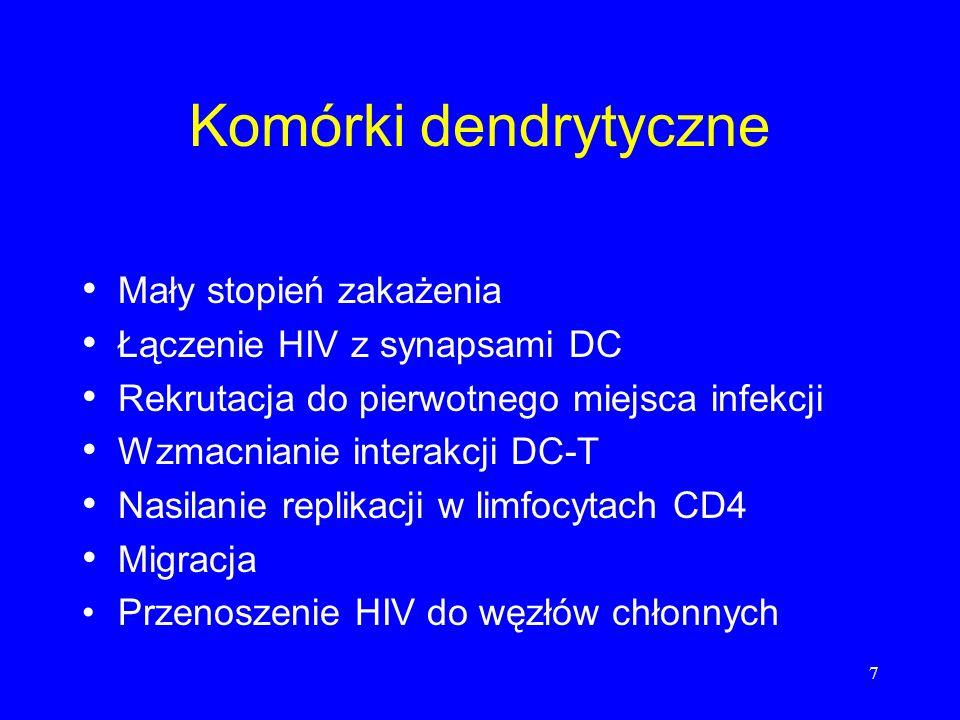 18 Limfocyty CD8 Zaburzenia dojrzewania (różnicowania) Upośledzenie proliferacji (wyższa u zakażonych bez postępu choroby) Niedobór wytwarzania IL-2 w zakażeniu postępujacym (większe u zakażonych bez postępu choroby) Zmniejszenie potencjału cytolitycznego