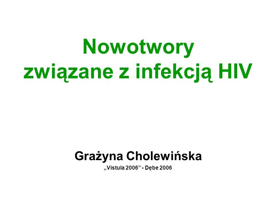 Nowotwory związane z infekcją HIV Grażyna Cholewińska Vistula 2006 - Dębe 2006