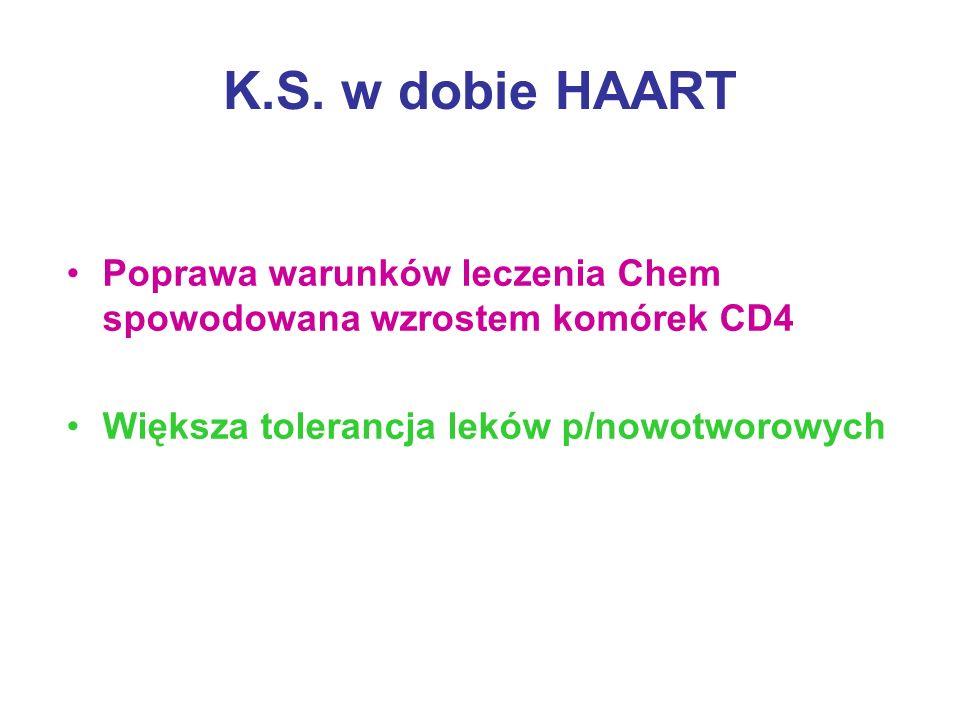 K.S. w dobie HAART Poprawa warunków leczenia Chem spowodowana wzrostem komórek CD4 Większa tolerancja leków p/nowotworowych