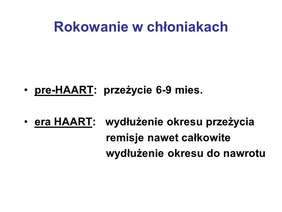 Rokowanie w chłoniakach pre-HAART: przeżycie 6-9 mies. era HAART: wydłużenie okresu przeżycia remisje nawet całkowite wydłużenie okresu do nawrotu