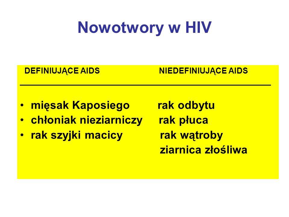 Nowotwory w HIV DEFINIUJĄCE AIDS NIEDEFINIUJĄCE AIDS ________________________________________________________ mięsak Kaposiego rak odbytu chłoniak nie