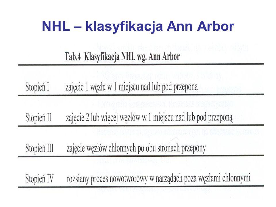 NHL – klasyfikacja Ann Arbor