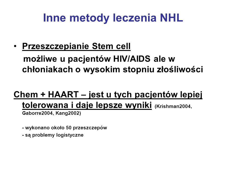 Inne metody leczenia NHL Przeszczepianie Stem cell możliwe u pacjentów HIV/AIDS ale w chłoniakach o wysokim stopniu złośliwości Chem + HAART – jest u