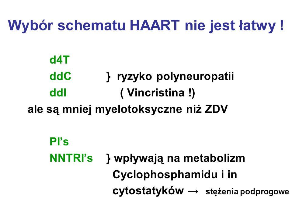 Wybór schematu HAART nie jest łatwy ! d4T ddC } ryzyko polyneuropatii ddI ( Vincristina !) ale są mniej myelotoksyczne niż ZDV PIs NNTRIs } wpływają n