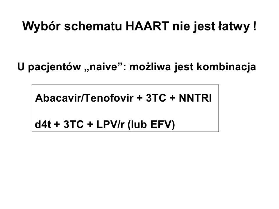 Wybór schematu HAART nie jest łatwy ! U pacjentów naive: możliwa jest kombinacja Abacavir/Tenofovir + 3TC + NNTRI d4t + 3TC + LPV/r (lub EFV)