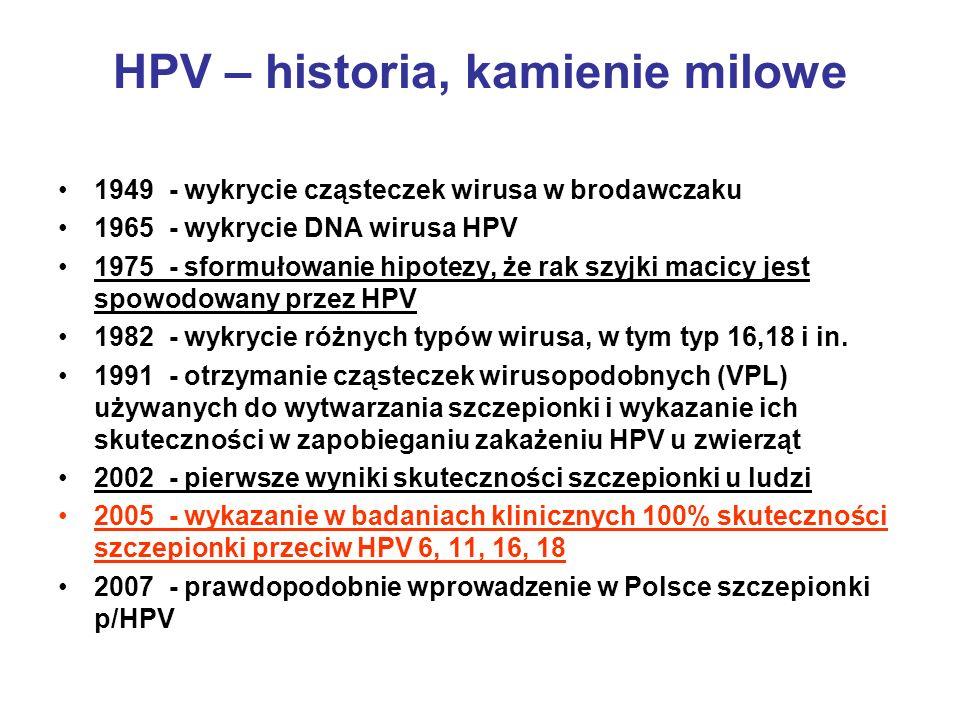 HPV – historia, kamienie milowe 1949 - wykrycie cząsteczek wirusa w brodawczaku 1965 - wykrycie DNA wirusa HPV 1975 - sformułowanie hipotezy, że rak s