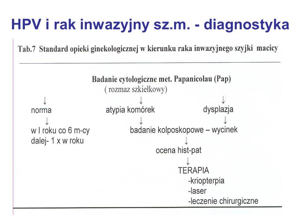HPV i rak inwazyjny sz.m. - diagnostyka