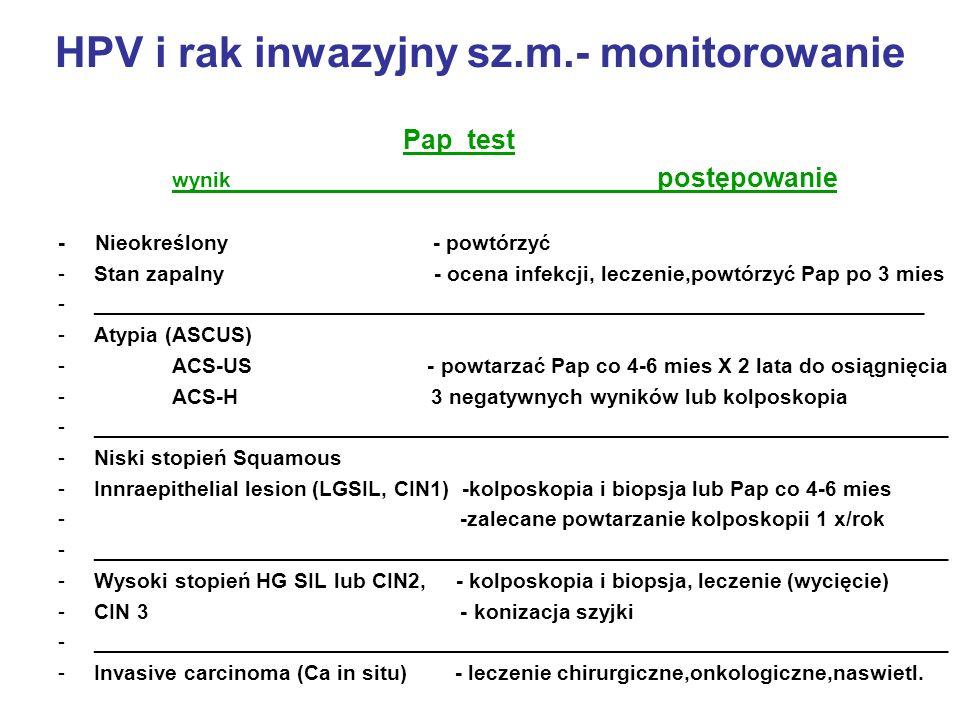 HPV i rak inwazyjny sz.m.- monitorowanie Pap test wynik postępowanie - Nieokreślony - powtórzyć -Stan zapalny - ocena infekcji, leczenie,powtórzyć Pap