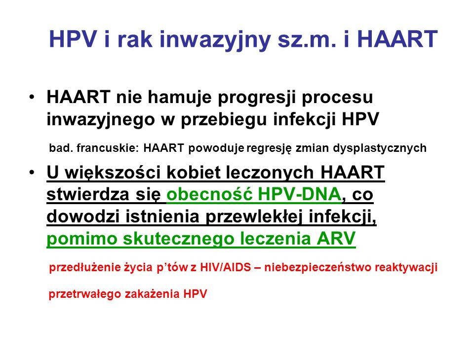 HPV i rak inwazyjny sz.m. i HAART HAART nie hamuje progresji procesu inwazyjnego w przebiegu infekcji HPV bad. francuskie: HAART powoduje regresję zmi