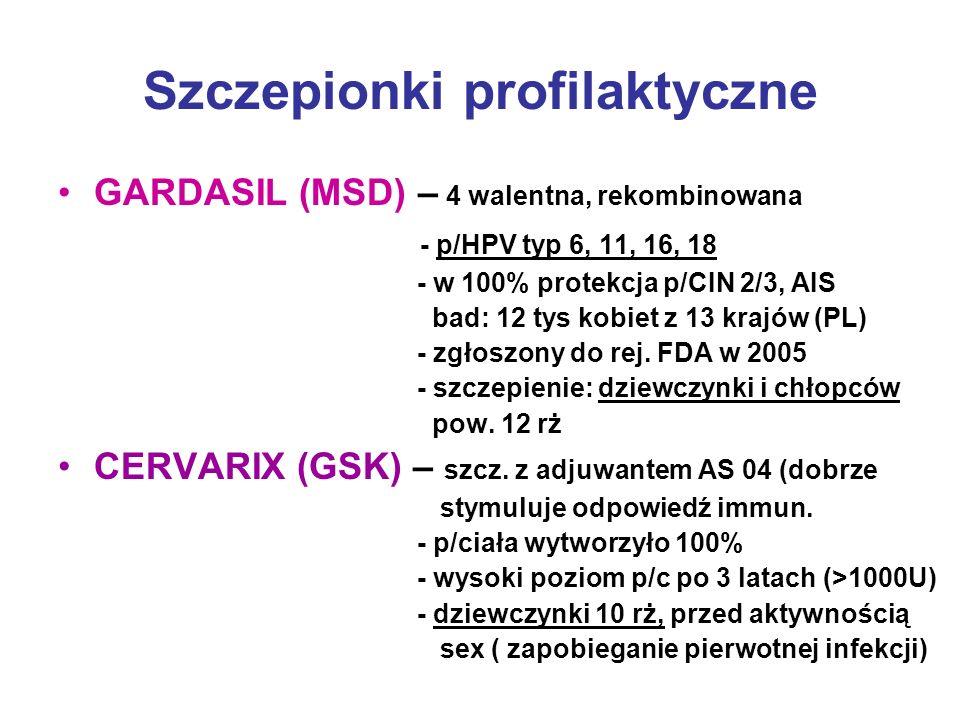 Szczepionki profilaktyczne GARDASIL (MSD) – 4 walentna, rekombinowana - p/HPV typ 6, 11, 16, 18 - w 100% protekcja p/CIN 2/3, AIS bad: 12 tys kobiet z