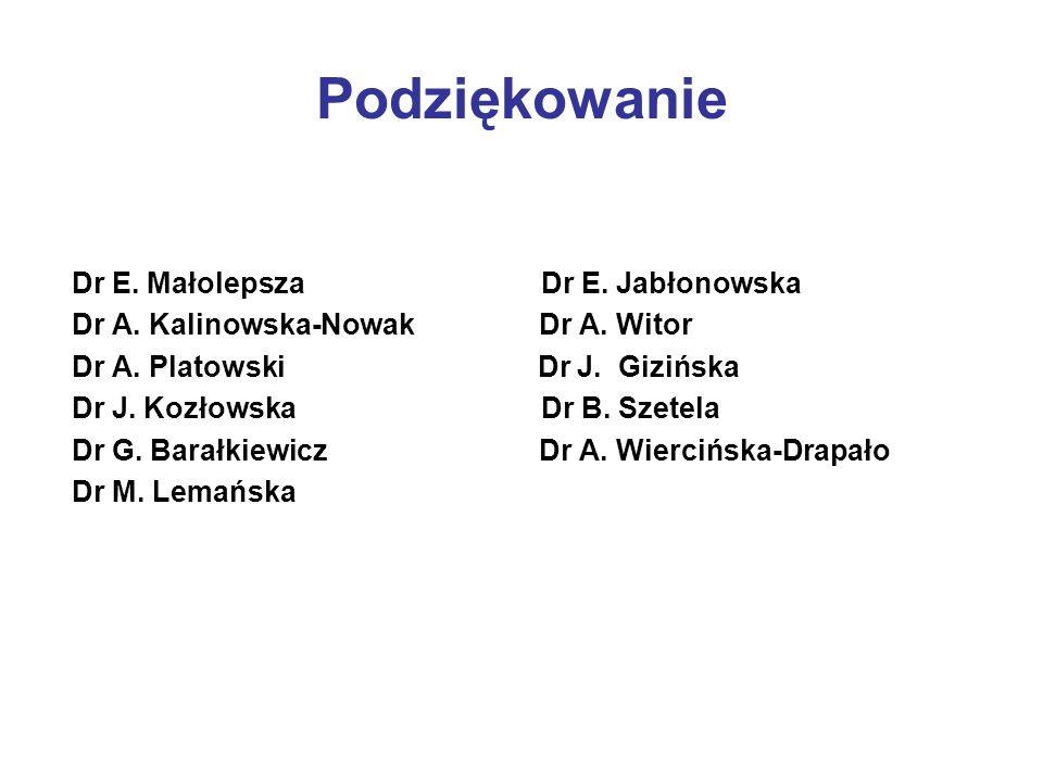 Podziękowanie Dr E. Małolepsza Dr E. Jabłonowska Dr A. Kalinowska-Nowak Dr A. Witor Dr A. Platowski Dr J. Gizińska Dr J. Kozłowska Dr B. Szetela Dr G.