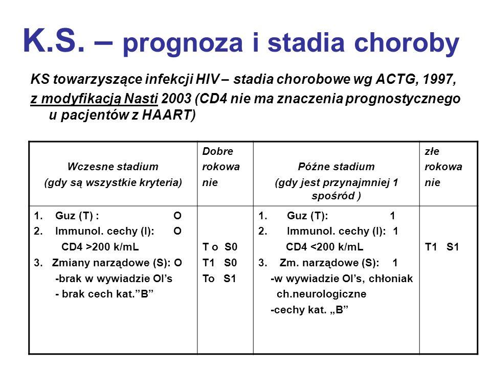 K.S. – prognoza i stadia choroby KS towarzyszące infekcji HIV – stadia chorobowe wg ACTG, 1997, z modyfikacją Nasti 2003 (CD4 nie ma znaczenia prognos