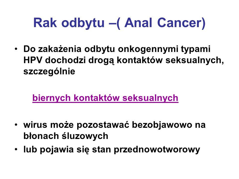 Rak odbytu –( Anal Cancer) Do zakażenia odbytu onkogennymi typami HPV dochodzi drogą kontaktów seksualnych, szczególnie biernych kontaktów seksualnych