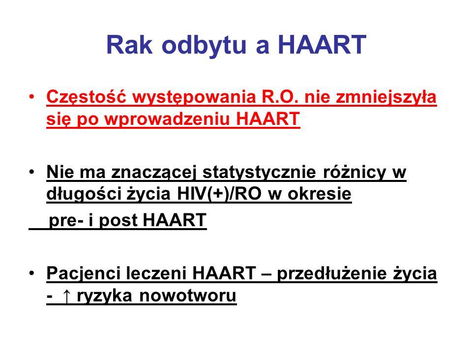 Rak odbytu a HAART Częstość występowania R.O. nie zmniejszyła się po wprowadzeniu HAART Nie ma znaczącej statystycznie różnicy w długości życia HIV(+)