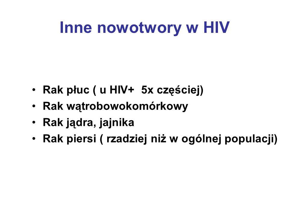 Inne nowotwory w HIV Rak płuc ( u HIV+ 5x częściej) Rak wątrobowokomórkowy Rak jądra, jajnika Rak piersi ( rzadziej niż w ogólnej populacji)