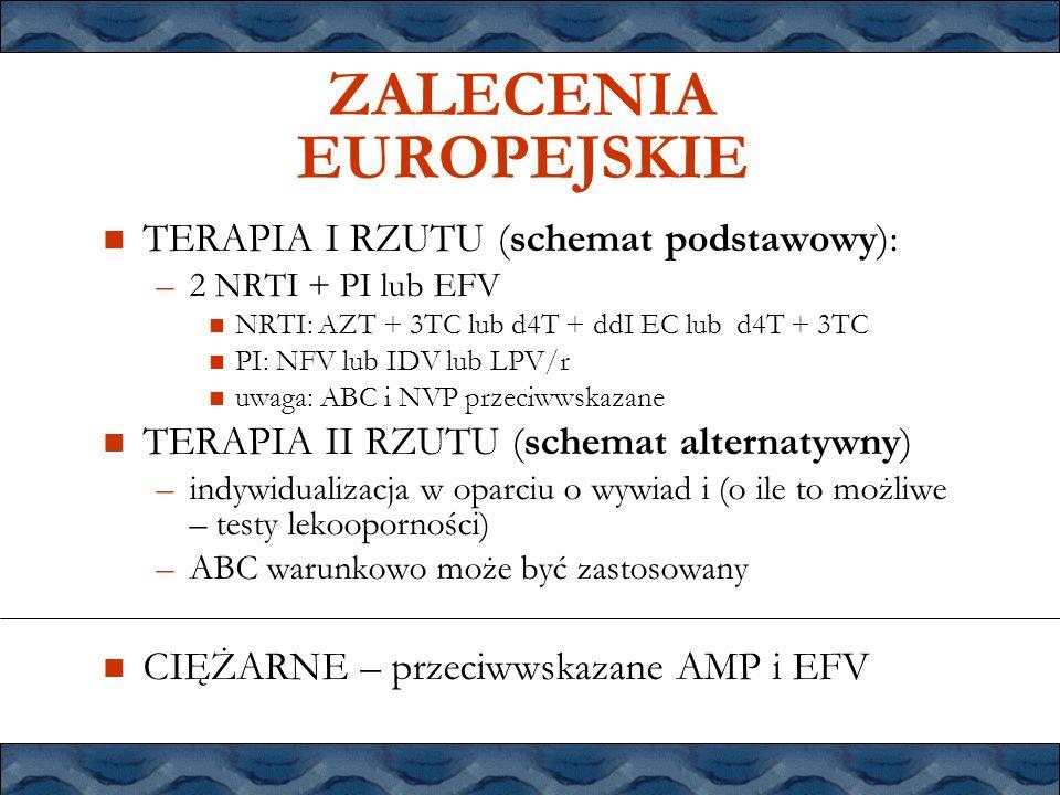 ZALECENIA EUROPEJSKIE TERAPIA I RZUTU (schemat podstawowy): –2 NRTI + PI lub EFV NRTI: AZT + 3TC lub d4T + ddI EC lub d4T + 3TC PI: NFV lub IDV lub LP