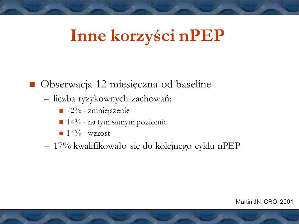 Inne korzyści nPEP Obserwacja 12 miesięczna od baseline –liczba ryzykownych zachowań: 72% - zmniejszenie 14% - na tym samym poziomie 14% - wzrost –17%
